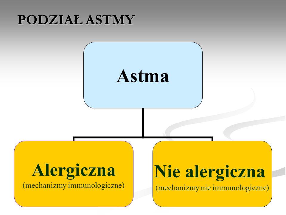 CZYNNIKI RYZYKA Czynniki wywołujące astmę: alergeny domowe (roztocza kurzu domowego, pleśnie, alergeny zwierzęce) alergeny w środowisku pozadomowym (pyłki roślin, pleśnie) leki (aspiryna)