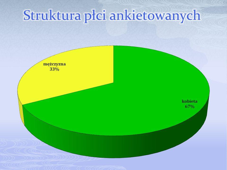 Uczniów Zespołu Szkół Ekonomiczno – Administracyjnych w Kole zbadano również pod względem rozmiaru wielkości buta.
