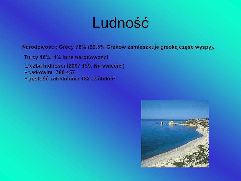 Ludność Narodowości: Grecy 78% (99,5% Greków zamieszkuje grecką część wyspy), Turcy 18%, 4% inne narodowości Liczba ludności (2007 159. Na świecie ) c