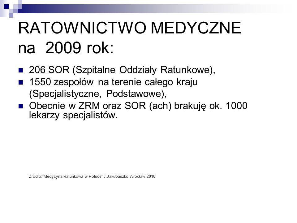 RATOWNICTWO MEDYCZNE na 2009 rok: 206 SOR (Szpitalne Oddziały Ratunkowe), 1550 zespołów na terenie całego kraju (Specjalistyczne, Podstawowe), Obecnie