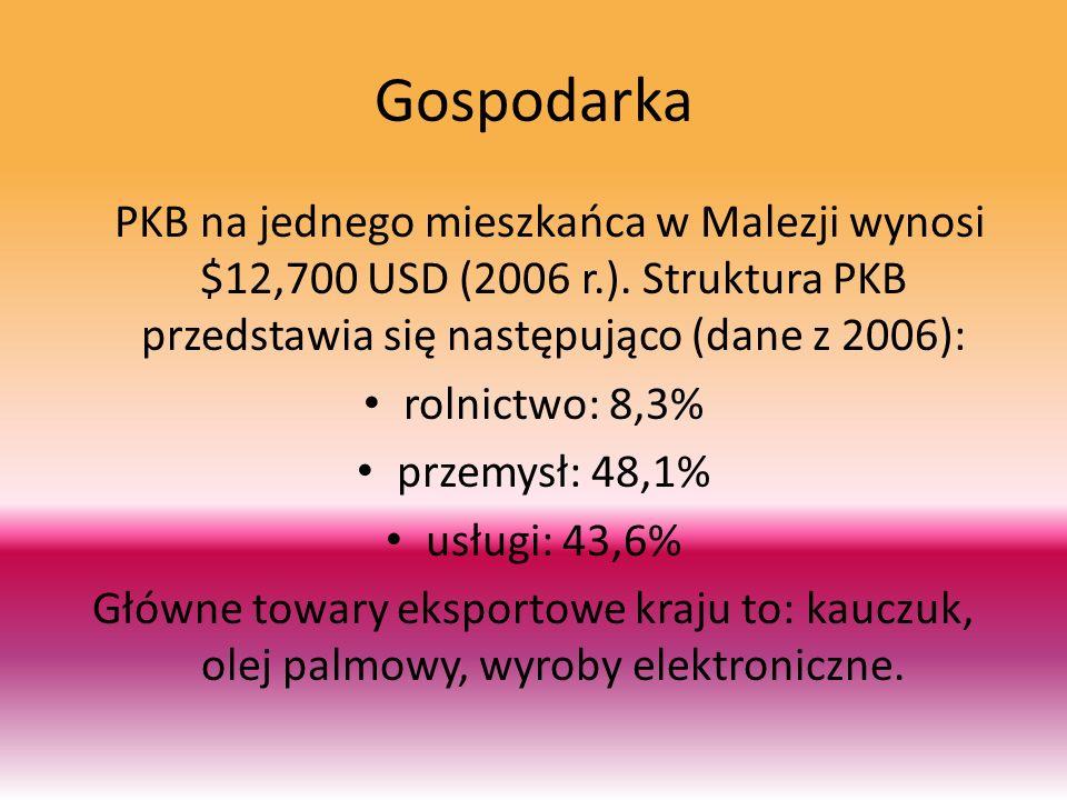 Gospodarka PKB na jednego mieszkańca w Malezji wynosi $12,700 USD (2006 r.). Struktura PKB przedstawia się następująco (dane z 2006): rolnictwo: 8,3%