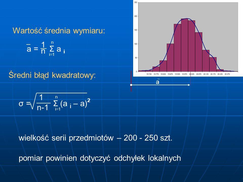 a a = Σ a i 1 n i=1 n σ = Σ (a i – a) 2 i=1 n 1 n-1 Wartość średnia wymiaru: Średni błąd kwadratowy: wielkość serii przedmiotów – 200 - 250 szt. pomia
