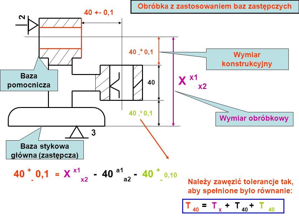 Obróbka z zastosowaniem baz zastępczych 40 - + 0,1 40 3 X x1 x2 2 40 + - 0,1 = X x1 x2 - 40 a1 a2 - 40 + - 0,10 40 +- 0,1 Należy zawęzić tolerancje ta
