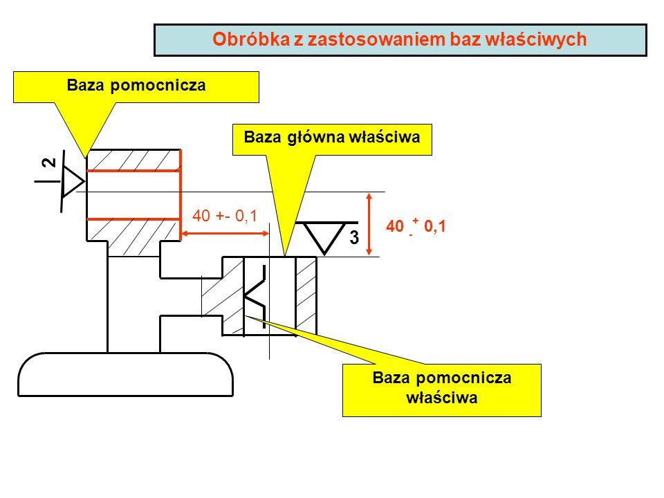 3 2 Obróbka z zastosowaniem baz właściwych 40 - + 0,1 40 +- 0,1 Baza pomocnicza właściwa Baza główna właściwa Baza pomocnicza