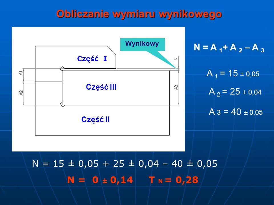 N = A 1 + A 2 – A 3 A 1 = 15 ± 0,05 A 2 = 25 ± 0,04 Obliczanie wymiaru wynikowego Część I Część II Część III Wynikowy N = 15 ± 0,05 + 25 ± 0,04 – 40 ±