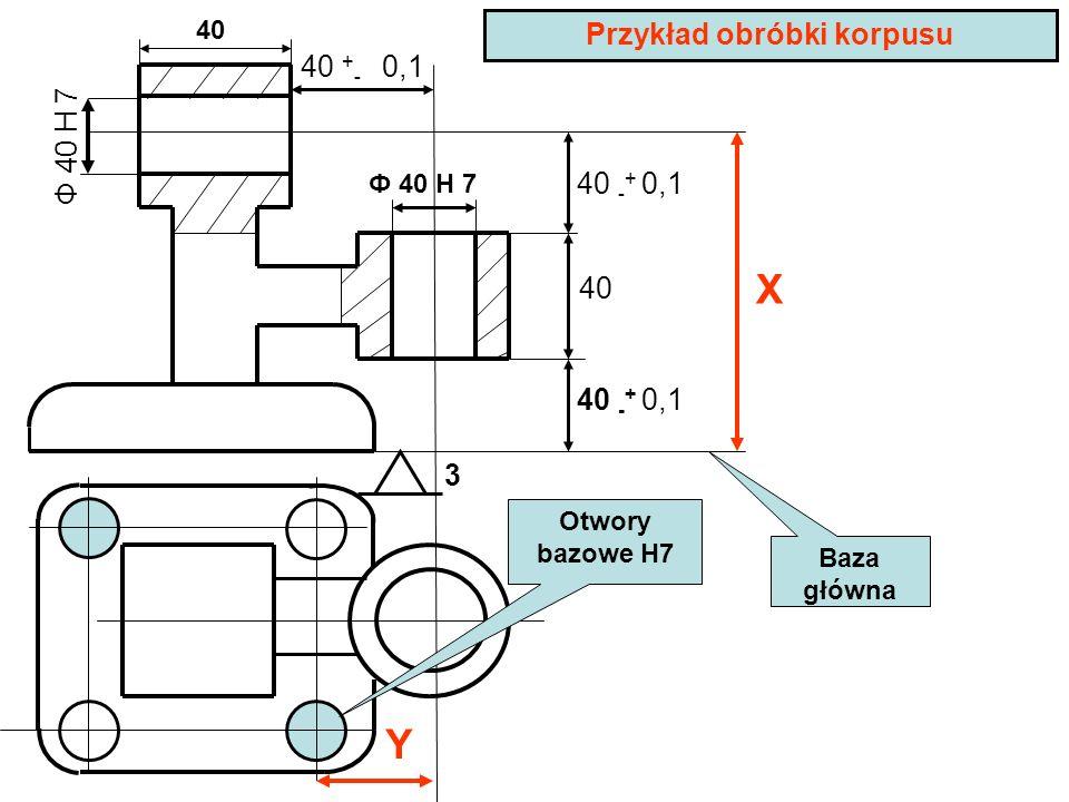 Przykład obróbki korpusu X 40 + - 0,1 40 - + 0,1 40 Otwory bazowe H7 Y 3 Baza główna Ф 40 H 7 40