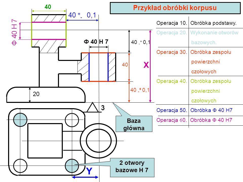 Przykład obróbki korpusu 40 + - 0,1 40 - + 0,1 40 2 otwory bazowe H 7 Y 3 Baza główna Ф 40 H 7 40 Operacja 10. Obróbka podstawy. Operacja 20. Wykonani