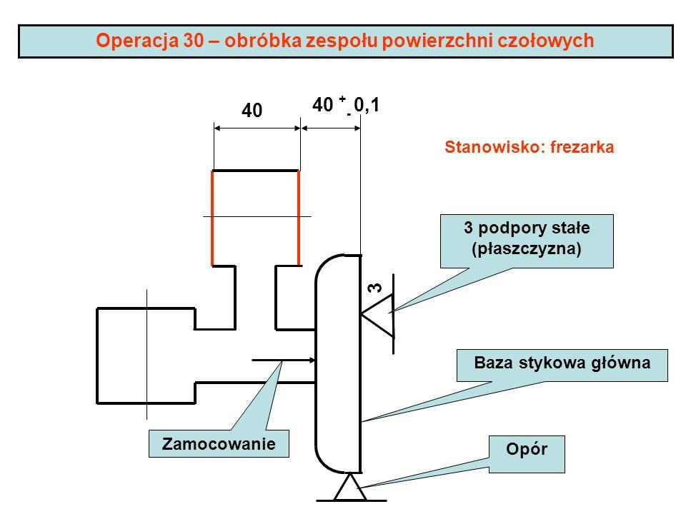Operacja 30 – obróbka zespołu powierzchni czołowych 40 40 + - 0,1 3 Baza stykowa główna Opór 3 podpory stałe (płaszczyzna) Zamocowanie Stanowisko: fre