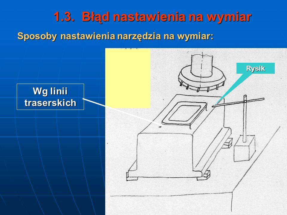 1.3 Błąd nastawienia na wymiar Elementy prowadzące narzędzie (tuleje wiertarskie i wytaczarskie) Sposoby nastawienia narzędzia :