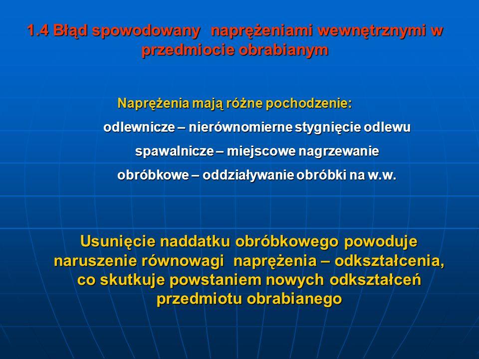 2.Błędy cząstkowe zależne od intensywności procesu obróbki: 2.1.