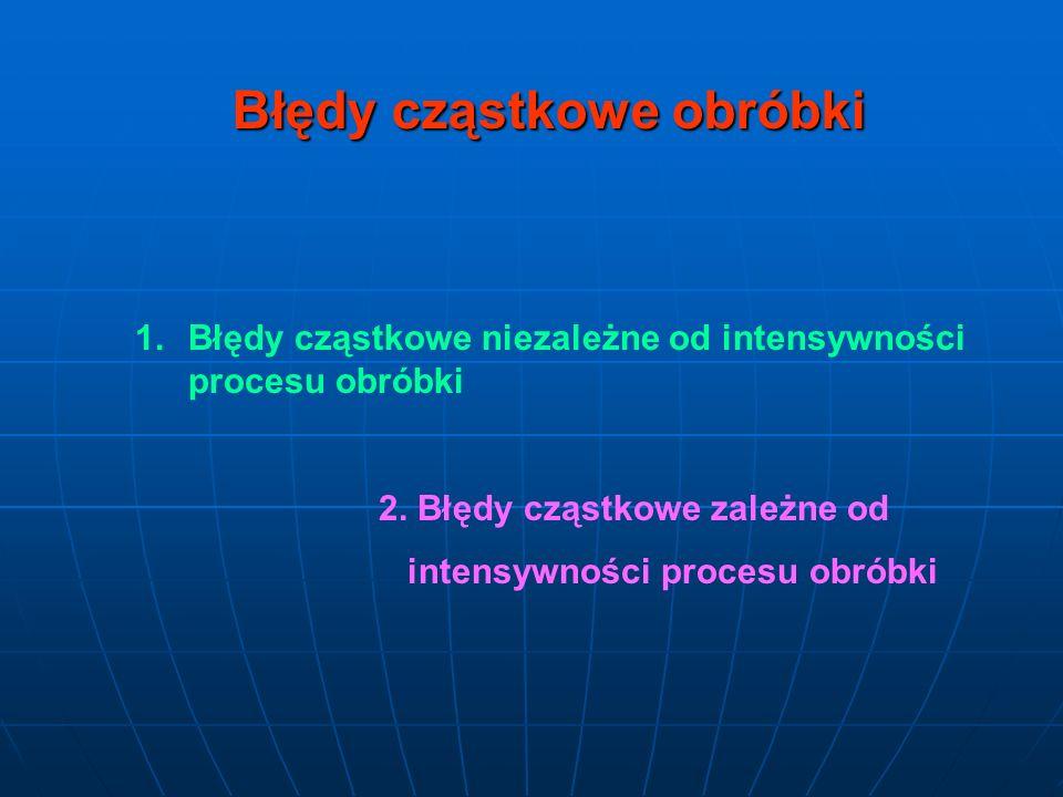 Błędy cząstkowe obróbki 1. 1.Błędy cząstkowe niezależne od intensywności procesu obróbki 2. Błędy cząstkowe zależne od intensywności procesu obróbki