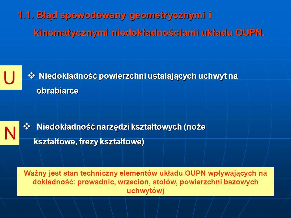 1.1. Błąd spowodowany geometrycznymi i kinematycznymi niedokładnościami układu OUPN. kinematycznymi niedokładnościami układu OUPN. Niedokładność powie