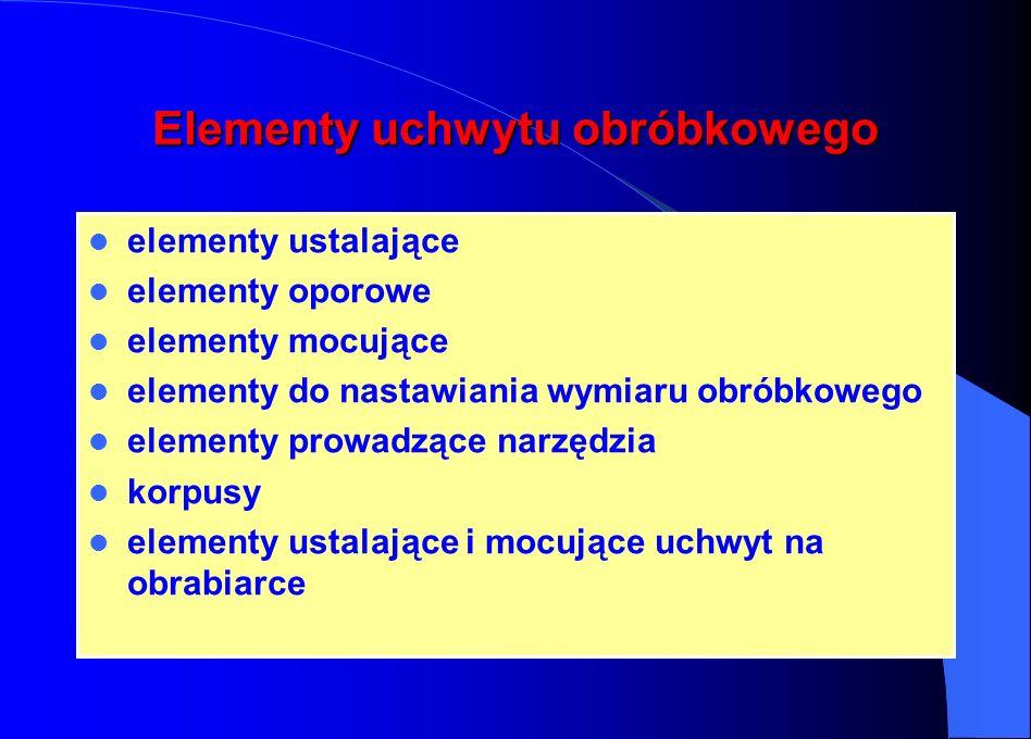 Elementy uchwytu obróbkowego elementy ustalające elementy oporowe elementy mocujące elementy do nastawiania wymiaru obróbkowego elementy prowadzące na