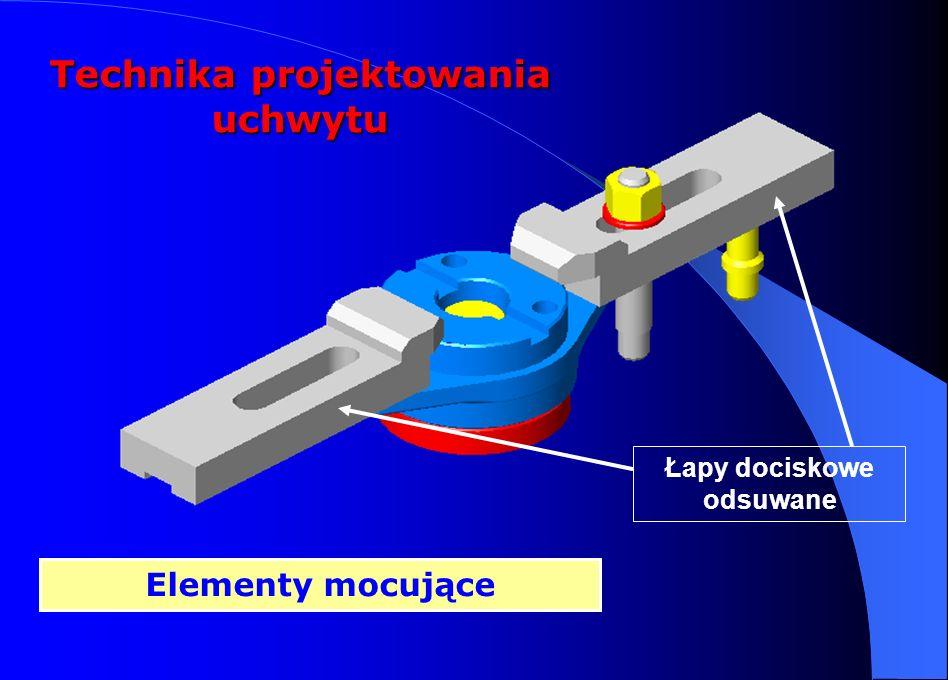 Technika projektowania uchwytu Elementy mocujące Łapy dociskowe odsuwane