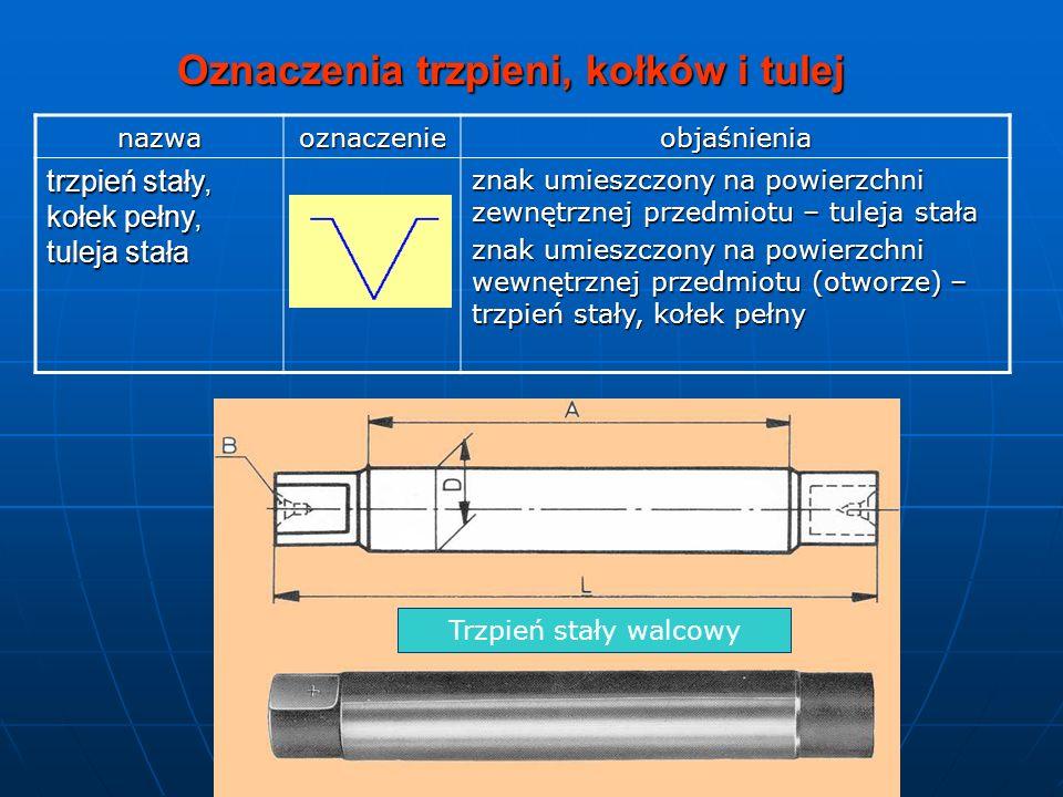 Oznaczenia trzpieni, kołków i tulej nazwaoznaczenieobjaśnienia trzpień stały, kołek pełny, tuleja stała znak umieszczony na powierzchni zewnętrznej pr