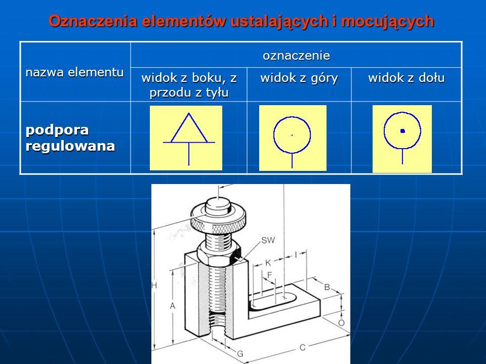 nazwa elementu oznaczenie widok z boku, z przodu z tyłu widok z góry widok z dołu podpora regulowana Oznaczenia elementów ustalających i mocujących