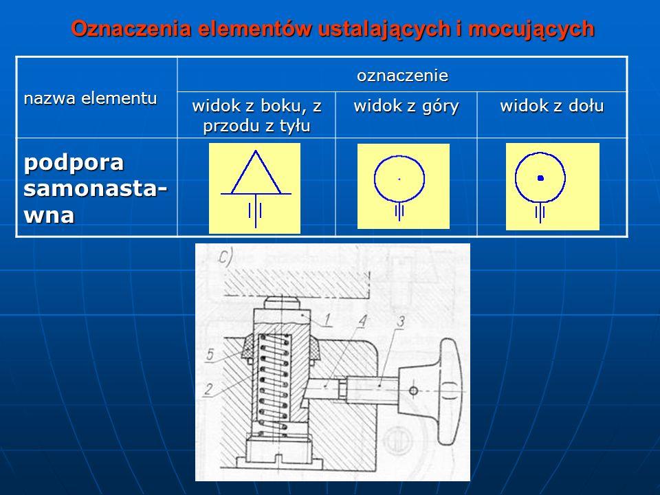 nazwa elementu oznaczenie widok z boku, z przodu z tyłu widok z góry widok z dołu podpora samonasta- wna Oznaczenia elementów ustalających i mocującyc