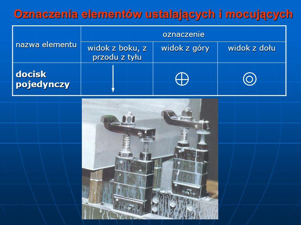 nazwa elementu oznaczenie widok z boku, z przodu z tyłu widok z góry widok z dołu docisk pojedynczy Oznaczenia elementów ustalających i mocujących