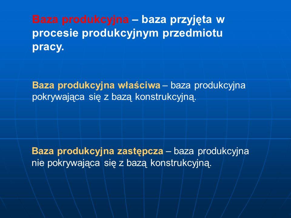 Baza produkcyjna – baza przyjęta w procesie produkcyjnym przedmiotu pracy. Baza produkcyjna właściwa – baza produkcyjna pokrywająca się z bazą konstru