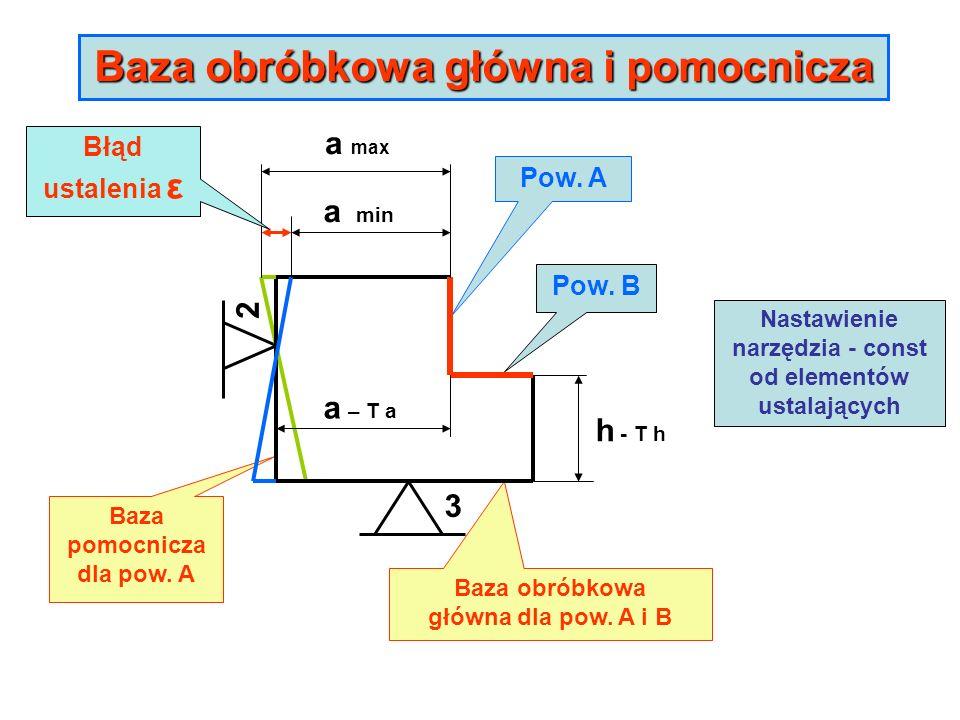 3 h - T h Baza obróbkowa główna i pomocnicza 2 Baza pomocnicza dla pow. A Pow. A Baza obróbkowa główna dla pow. A i B Pow. B Nastawienie narzędzia - c
