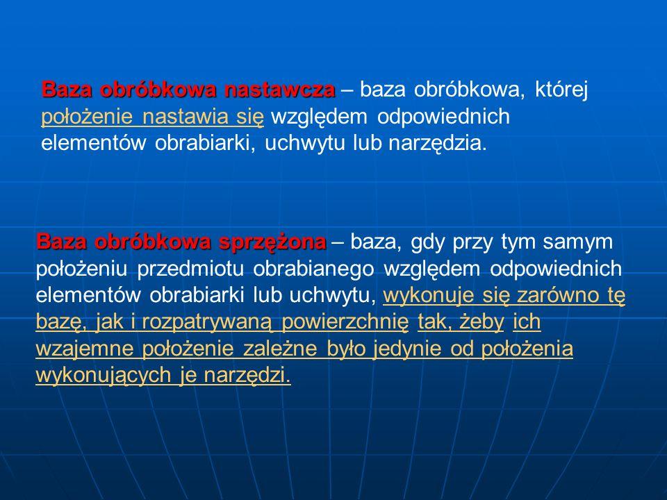 Baza obróbkowa nastawcza Baza obróbkowa nastawcza – baza obróbkowa, której położenie nastawia się względem odpowiednich elementów obrabiarki, uchwytu