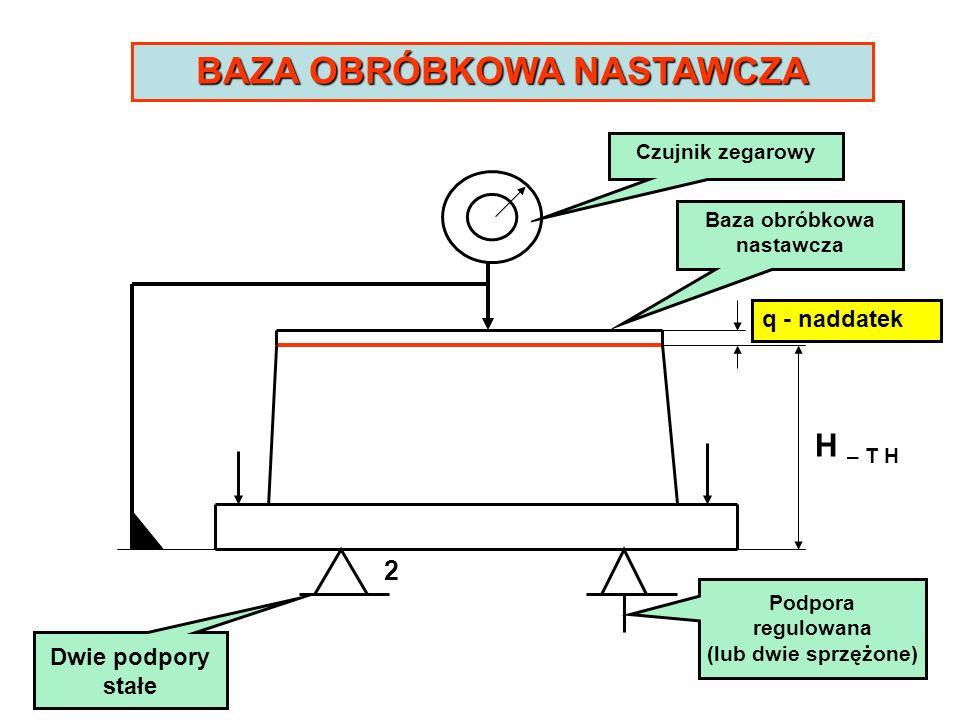 BAZA OBRÓBKOWA NASTAWCZA 2 H – T H q - naddatek Czujnik zegarowy Baza obróbkowa nastawcza Podpora regulowana (lub dwie sprzężone) Dwie podpory stałe