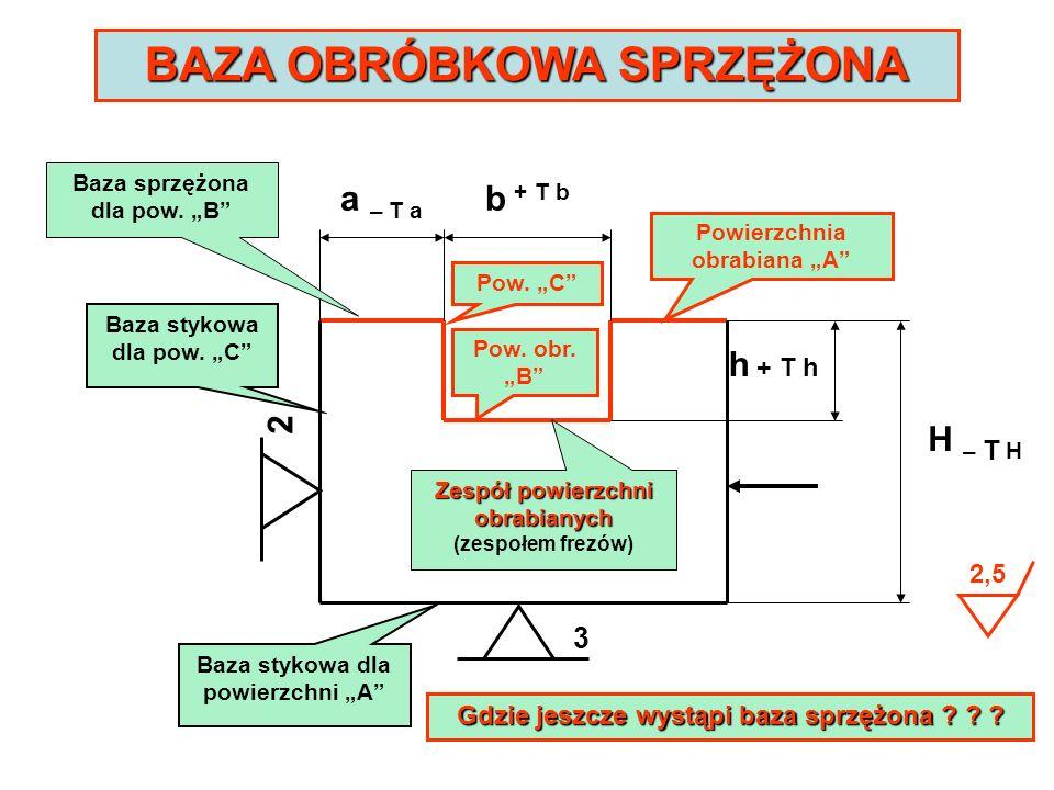 H – T H h + T h b + T b 3 2 Zespół powierzchni obrabianych (zespołem frezów) a – T a Baza stykowa dla powierzchni A Powierzchnia obrabiana A Pow. obr.