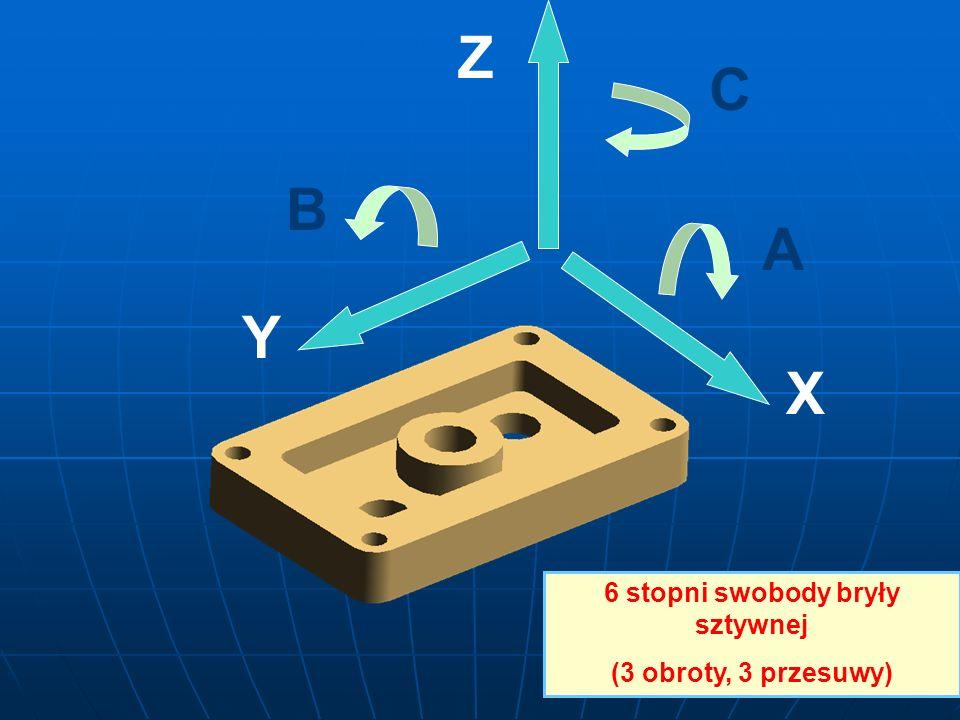 6 stopni swobody bryły sztywnej (3 obroty, 3 przesuwy) X Z Y A B C