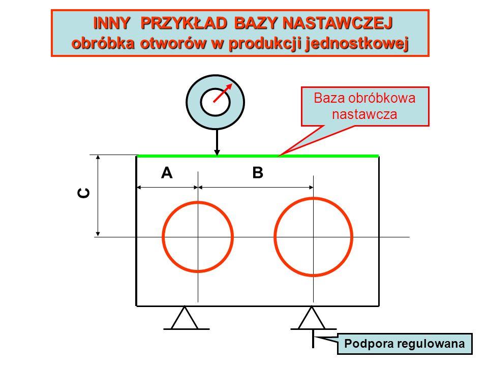 INNY PRZYKŁAD BAZY NASTAWCZEJ obróbka otworów w produkcji jednostkowej AB C Baza obróbkowa nastawcza Podpora regulowana