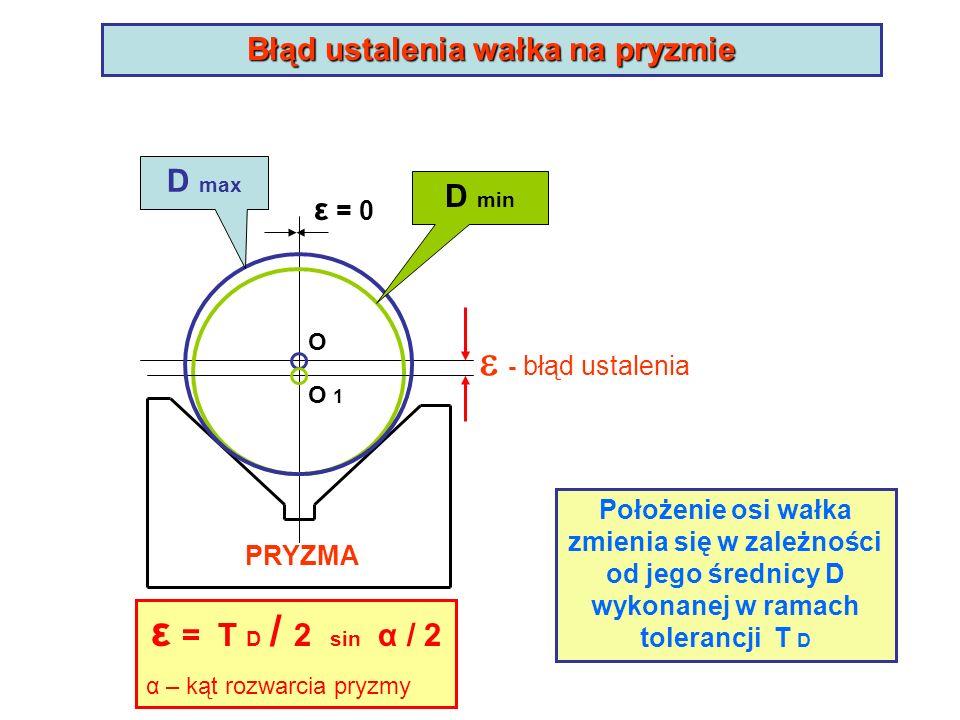 O 1 O - błąd ustalenia Błąd ustalenia wałka na pryzmie PRYZMA D min D max Położenie osi wałka zmienia się w zależności od jego średnicy D wykonanej w