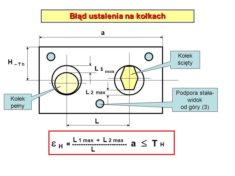 Błąd ustalenia na kołkach Kołek ścięty Kołek pełny L 1 max L 2 max L a H = ------------------------- a T H H – T h L 1 max + L 2 max L Podpora stała-
