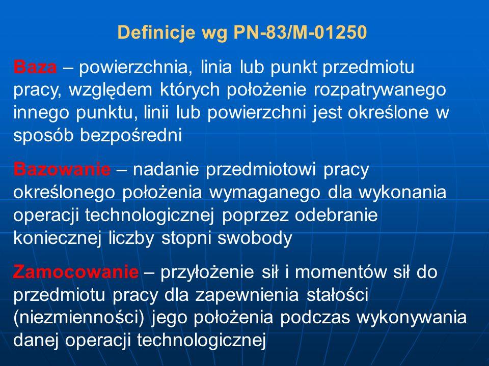 Definicje wg PN-83/M-01250 Baza – powierzchnia, linia lub punkt przedmiotu pracy, względem których położenie rozpatrywanego innego punktu, linii lub p