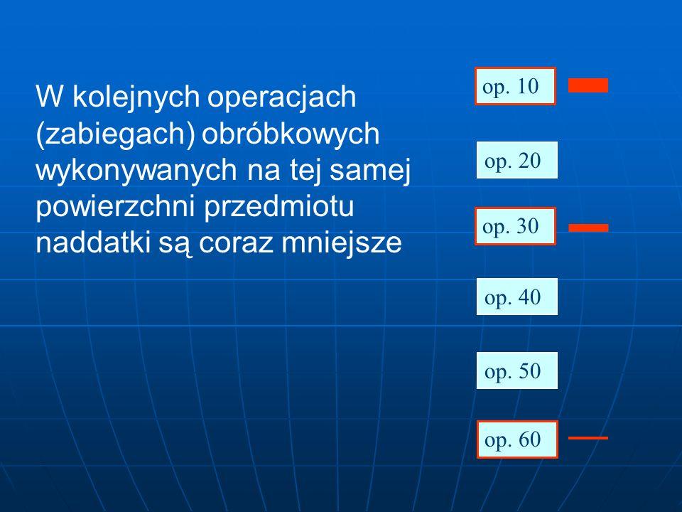 W kolejnych operacjach (zabiegach) obróbkowych wykonywanych na tej samej powierzchni przedmiotu naddatki są coraz mniejsze op. 10 op. 20 op. 30 op. 40
