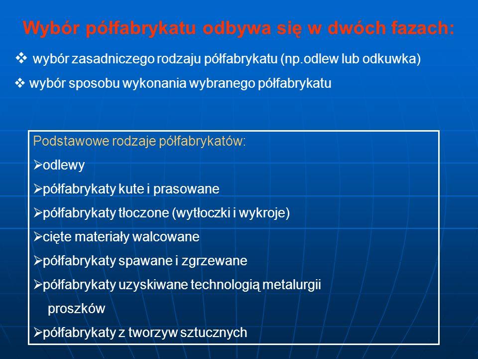 Wybór półfabrykatu odbywa się w dwóch fazach: wybór zasadniczego rodzaju półfabrykatu (np.odlew lub odkuwka) wybór sposobu wykonania wybranego półfabr