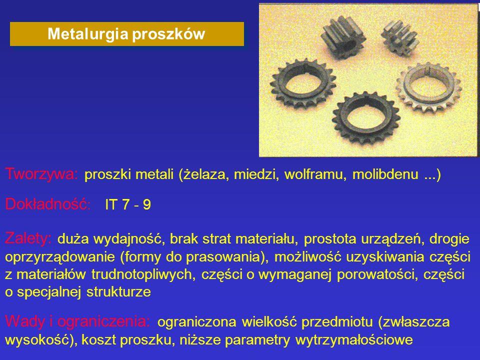 Metalurgia proszków Tworzywa: proszki metali (żelaza, miedzi, wolframu, molibdenu...) Dokładność : IT 7 - 9 Zalety: duża wydajność, brak strat materia