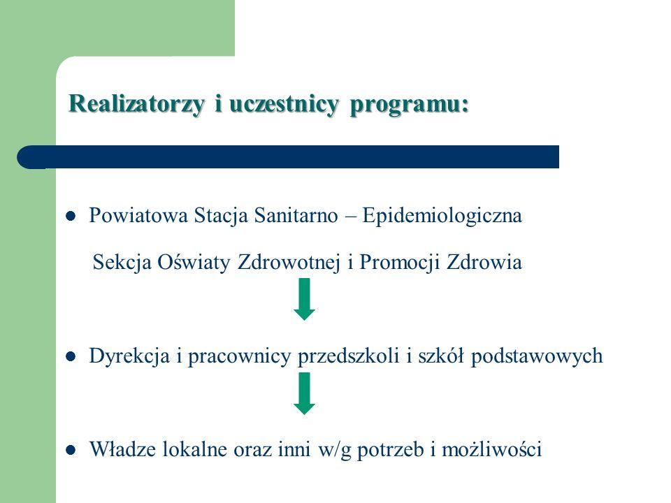 Realizatorzy i uczestnicy programu: Powiatowa Stacja Sanitarno – Epidemiologiczna Sekcja Oświaty Zdrowotnej i Promocji Zdrowia Dyrekcja i pracownicy p