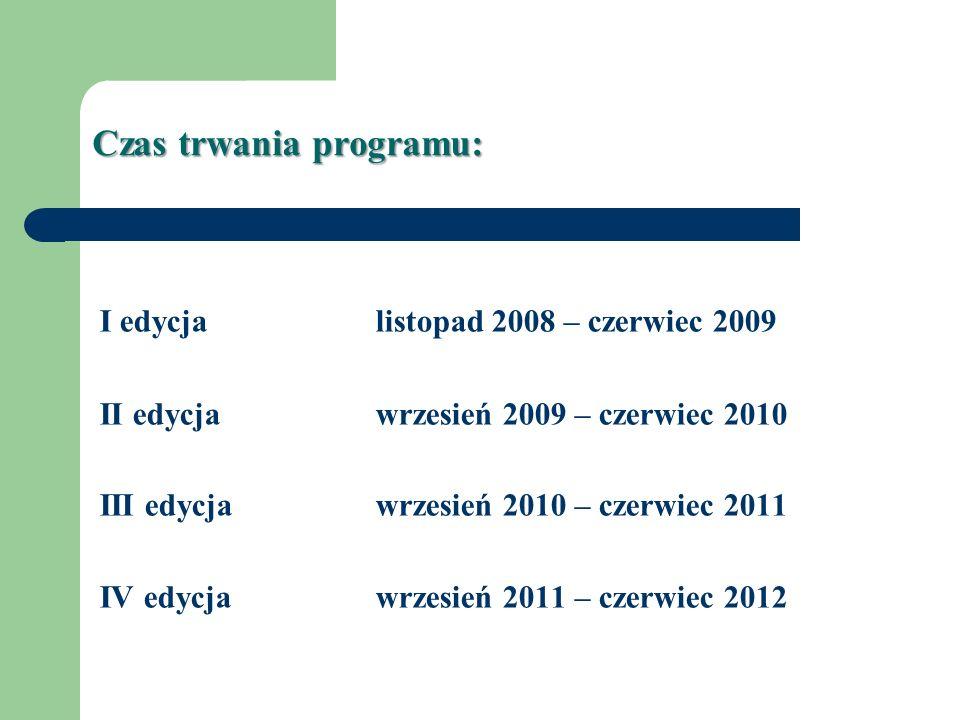 Czas trwania programu: I edycja listopad 2008 – czerwiec 2009 II edycja wrzesień 2009 – czerwiec 2010 III edycja wrzesień 2010 – czerwiec 2011 IV edyc