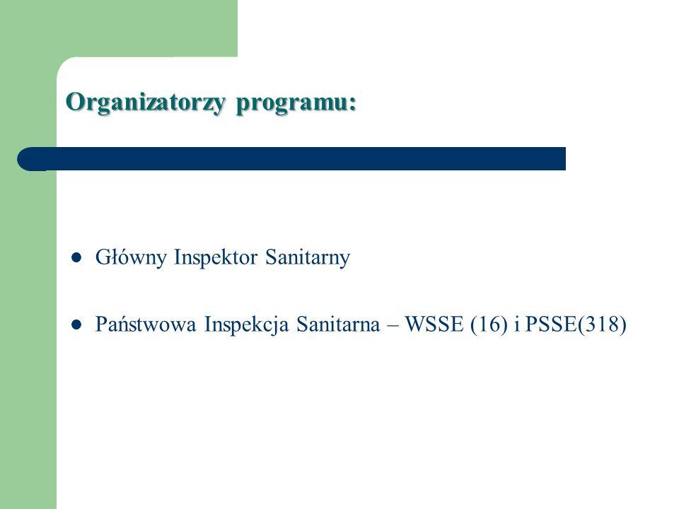 Organizatorzy programu: Główny Inspektor Sanitarny Państwowa Inspekcja Sanitarna – WSSE (16) i PSSE(318)