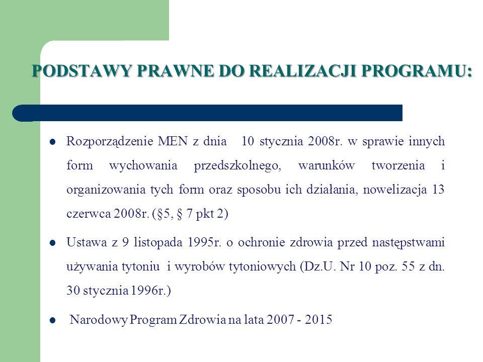 PODSTAWY PRAWNE DO REALIZACJI PROGRAMU : Rozporządzenie MEN z dnia 10 stycznia 2008r. w sprawie innych form wychowania przedszkolnego, warunków tworze