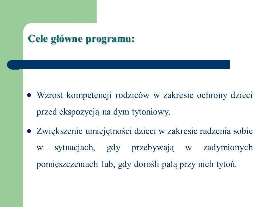 Cele główne programu: Wzrost kompetencji rodziców w zakresie ochrony dzieci przed ekspozycją na dym tytoniowy. Zwiększenie umiejętności dzieci w zakre
