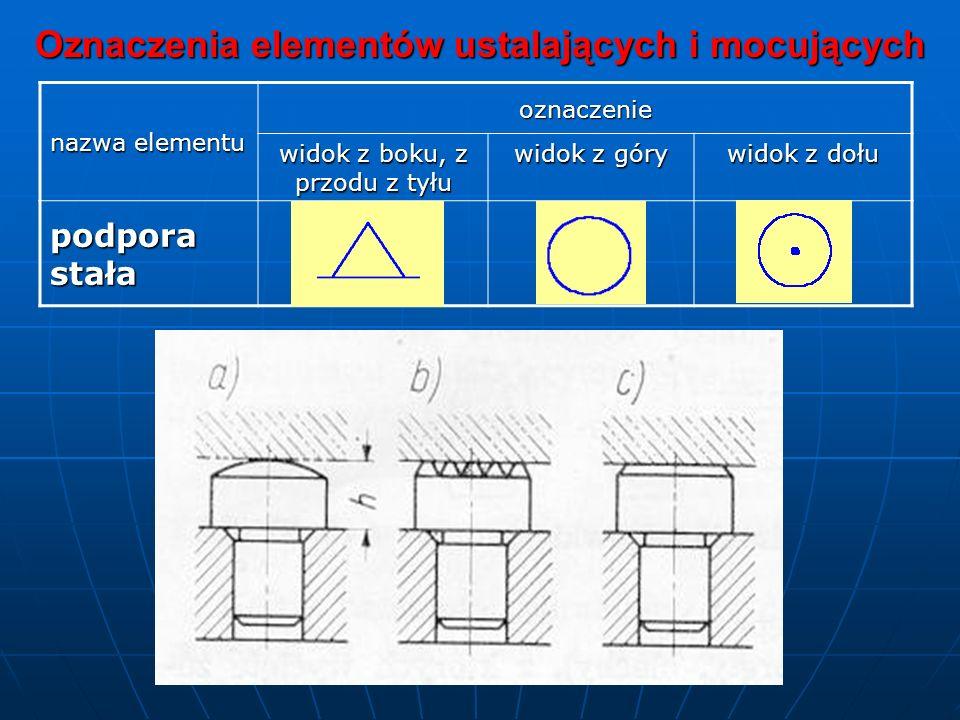 nazwa elementu oznaczenie widok z boku, z przodu z tyłu widok z góry widok z dołu podpora ruchoma (przesuwna) Oznaczenia elementów ustalających i mocujących