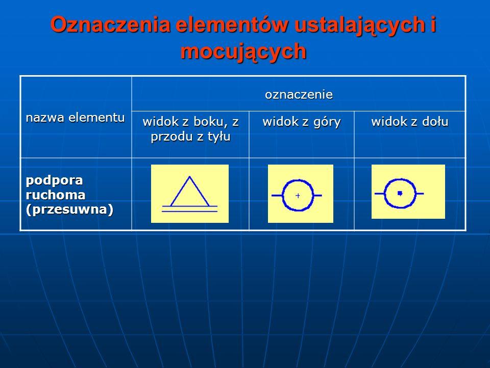 nazwa elementu oznaczenie widok z boku, z przodu z tyłu widok z góry widok z dołu podpora ruchoma (przesuwna) Oznaczenia elementów ustalających i mocu