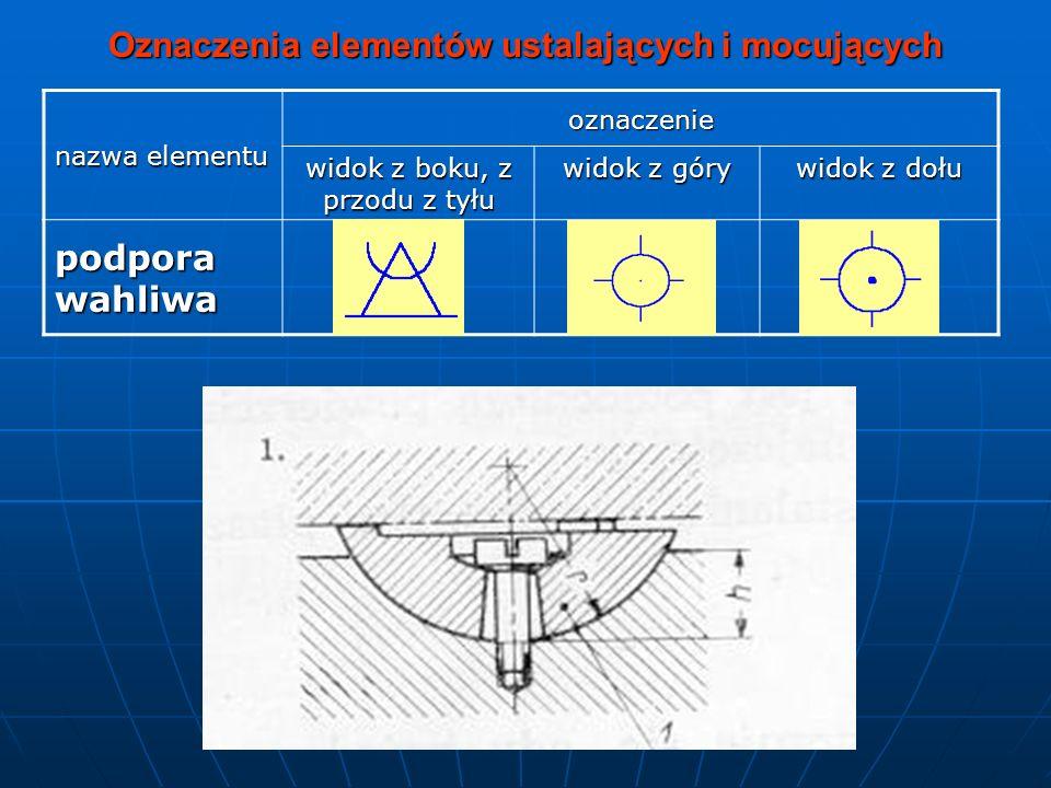 nazwa elementu oznaczenie widok z boku, z przodu z tyłu widok z góry widok z dołu podpora wahliwa Oznaczenia elementów ustalających i mocujących