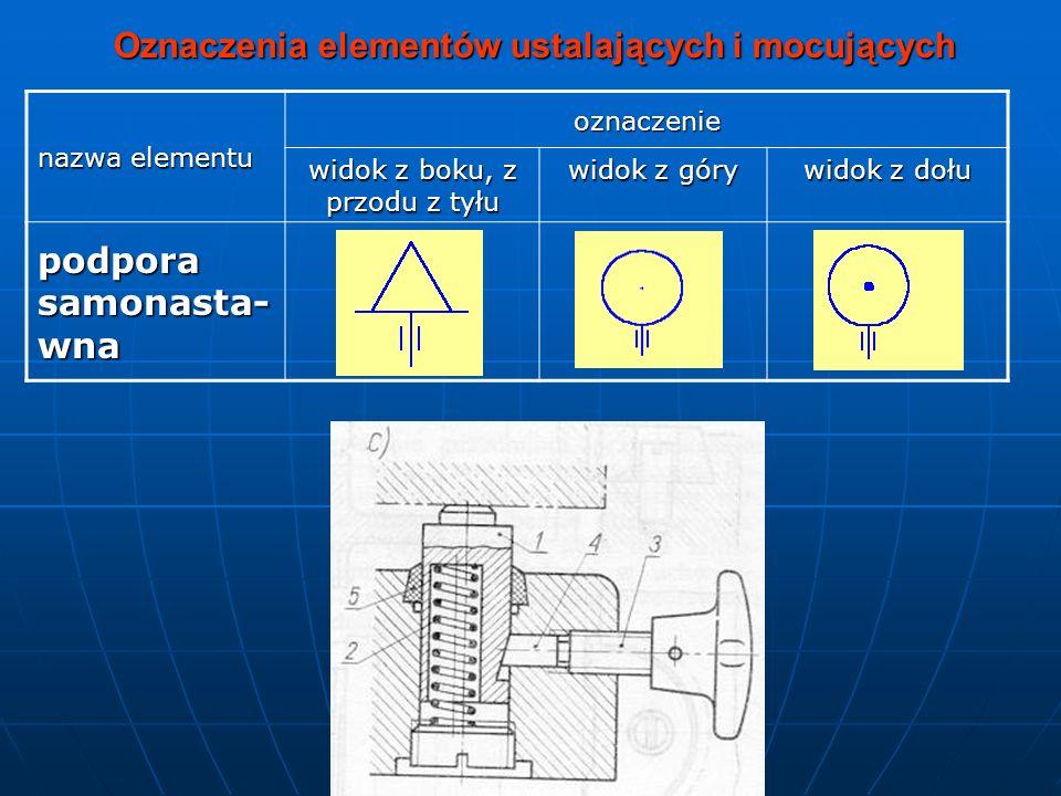 nazwa elementu oznaczenie widok z boku, z przodu z tyłu widok z góry widok z dołu podpora podwójna sprzężona Oznaczenia elementów ustalających i mocujących