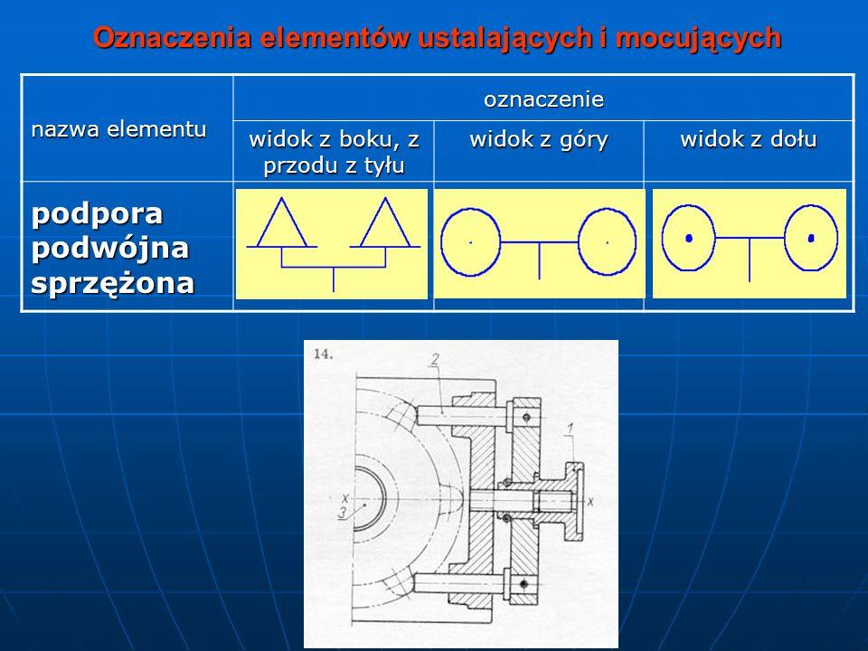nazwa elementu oznaczenie widok z boku, z przodu z tyłu widok z góry widok z dołu podpora podwójna sprzężona Oznaczenia elementów ustalających i mocuj