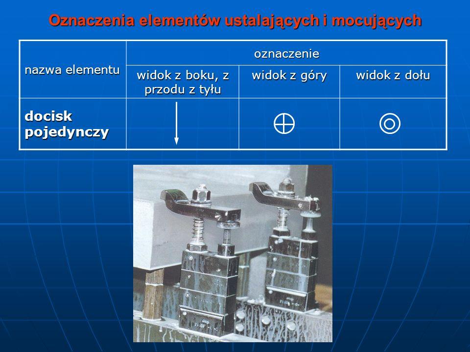 Nazwa elementu Oznaczenie widok z boku, z przodu z tyłu widok z góry widok z dołu docisk wahliwy Oznaczenia elementów ustalających i mocujących