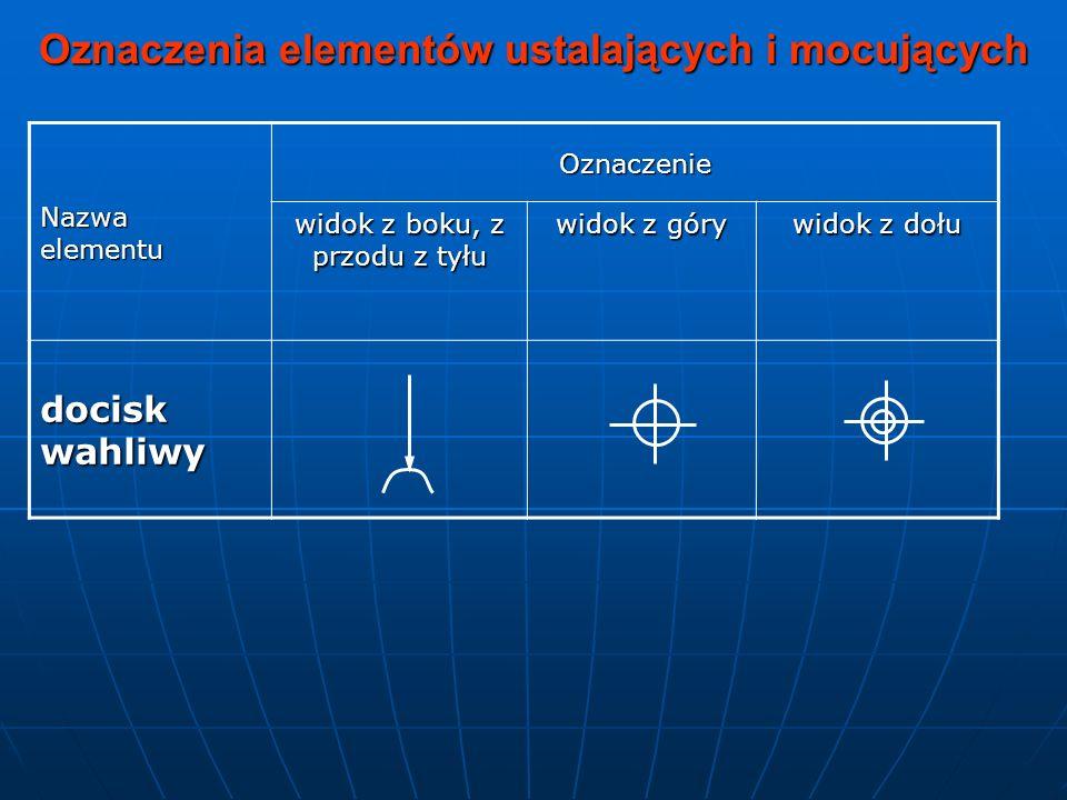 nazwa elementu oznaczenie widok z boku, z przodu z tyłu widok z góry widok z dołu docisk podwójny Oznaczenia elementów ustalających i mocujących