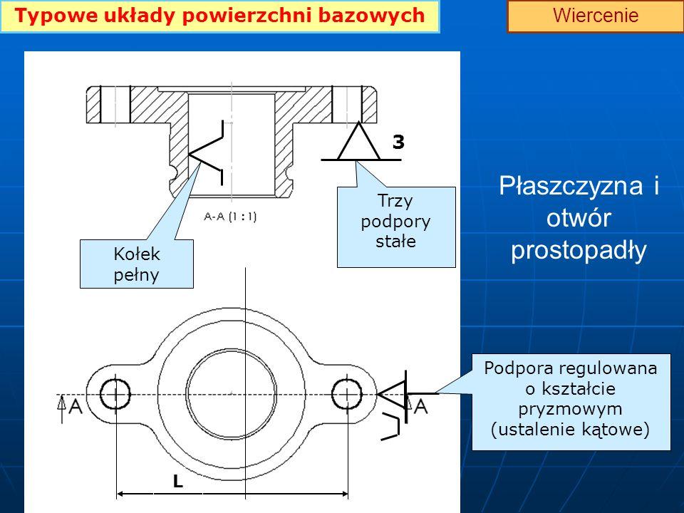 Typowe układy powierzchni bazowych Wiercenie Płaszczyzna i otwór prostopadły 3 Trzy podpory stałe Kołek pełny L Podpora regulowana o kształcie pryzmow