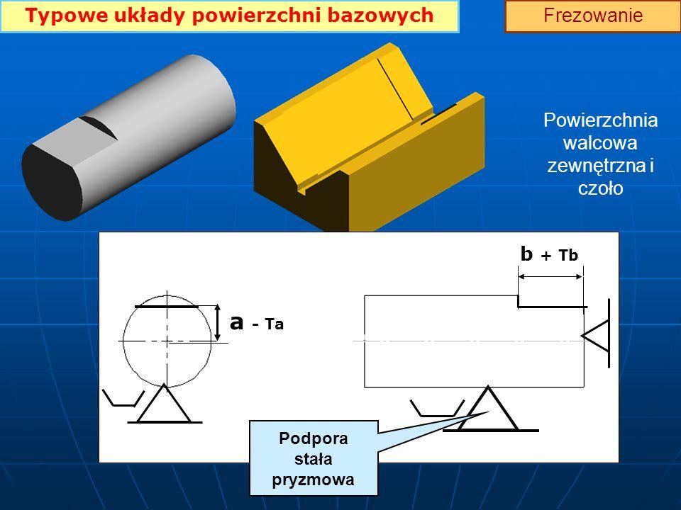 Typowe układy powierzchni bazowych Frezowanie Powierzchnia walcowa zewnętrzna i czoło Podpora stała pryzmowa a - Ta b + Tb