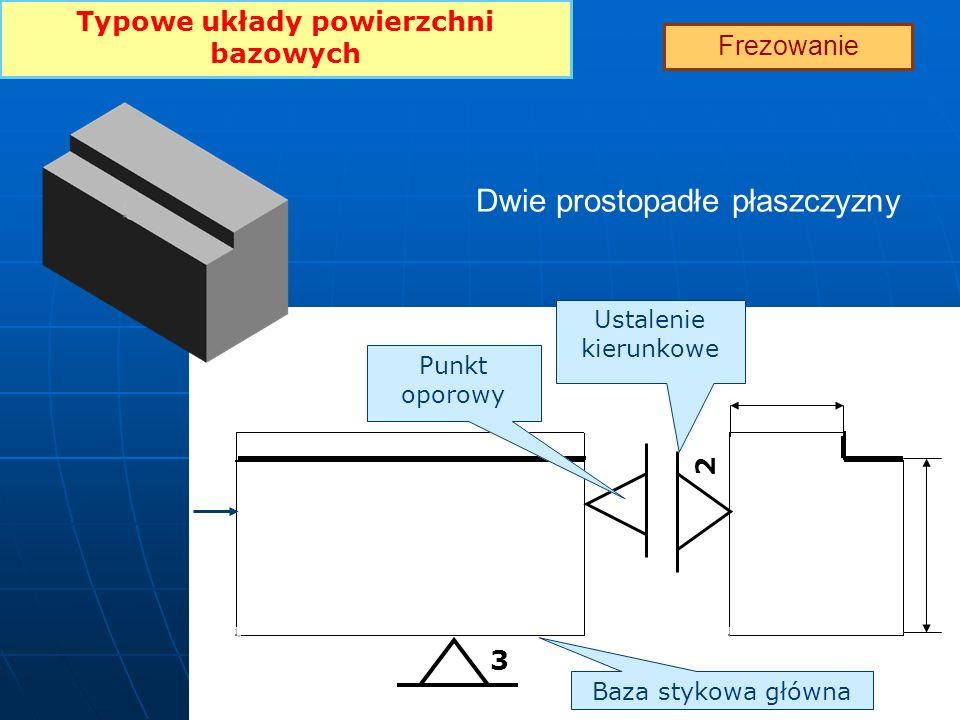 Typowe układy powierzchni bazowych Frezowanie Dwie prostopadłe płaszczyzny 3 2 Ustalenie kierunkowe Baza stykowa główna Punkt oporowy Ustalenie kierun